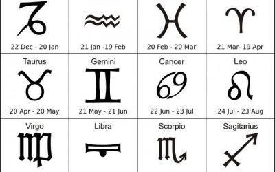 Uvod u astrologiju (I deo)