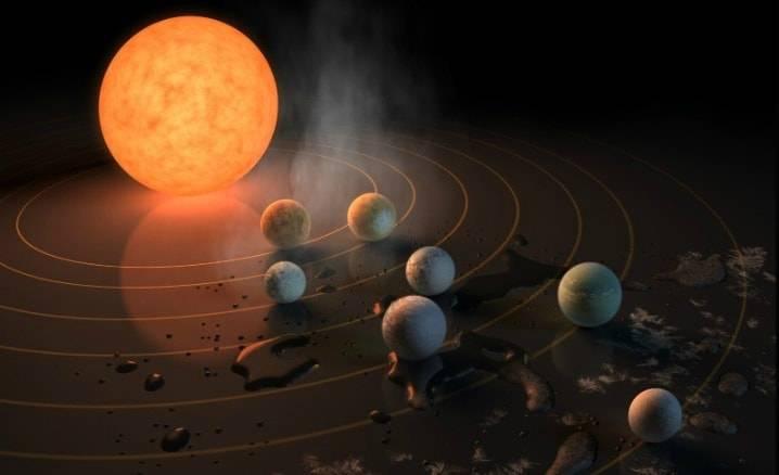 Sedam zemljolikih planeta: Otkrića i posledice